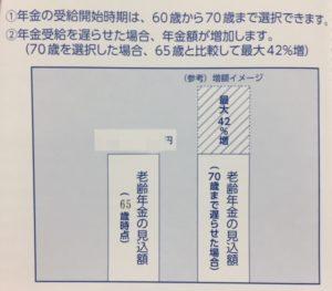 ねんきん定期便2019